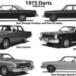 1975-darts-vintage-ad